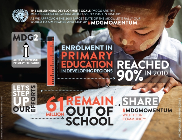 Momentum for Child Education