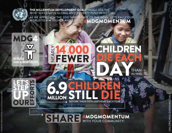 Momentum for Child Health